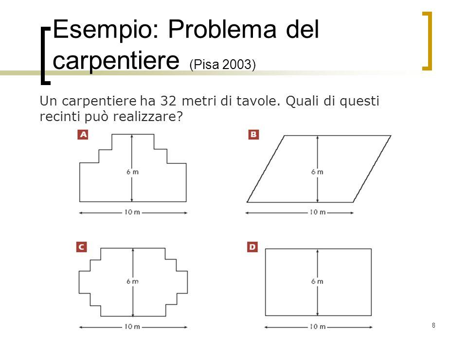 Esempio: Problema del carpentiere (Pisa 2003)