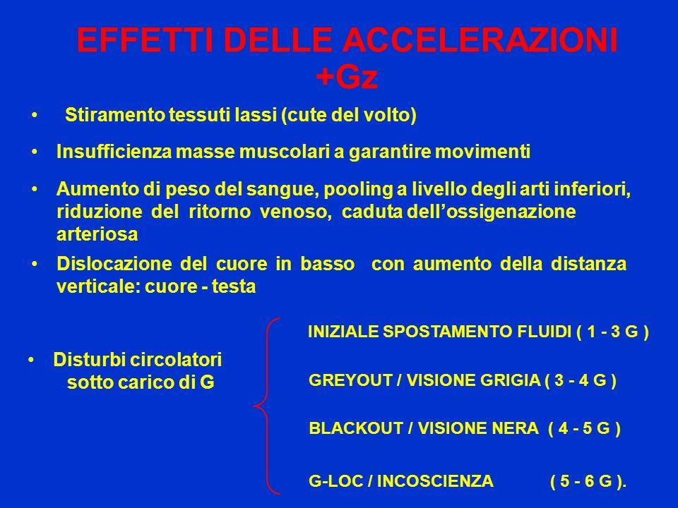 EFFETTI DELLE ACCELERAZIONI +Gz