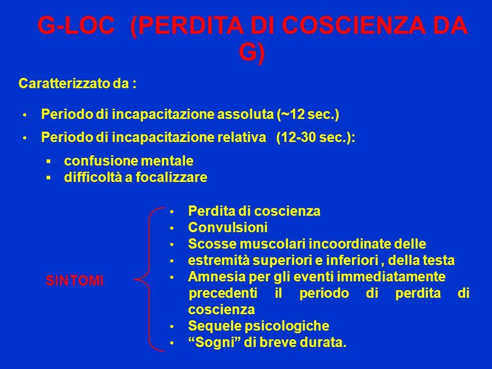 G-LOC (PERDITA DI COSCIENZA DA G)