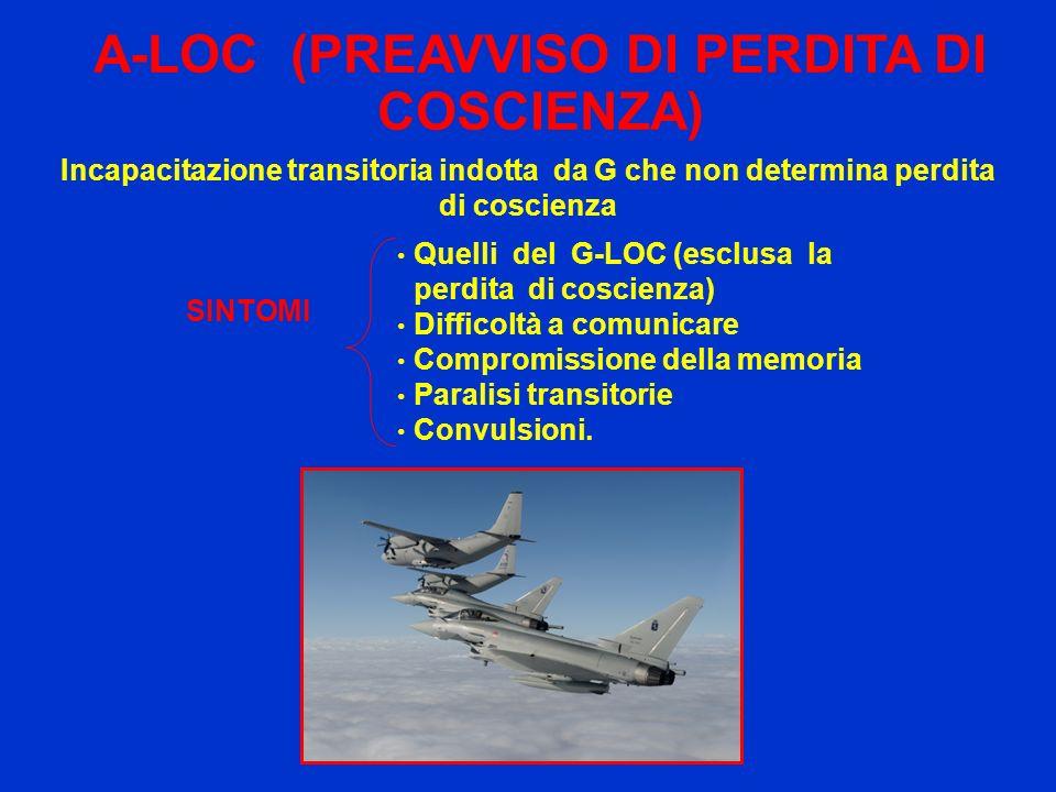 A-LOC (PREAVVISO DI PERDITA DI COSCIENZA)