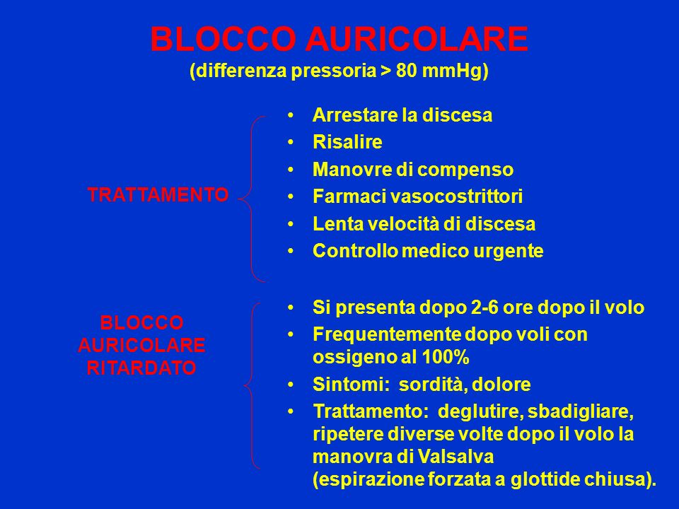 (differenza pressoria > 80 mmHg) BLOCCO AURICOLARE RITARDATO