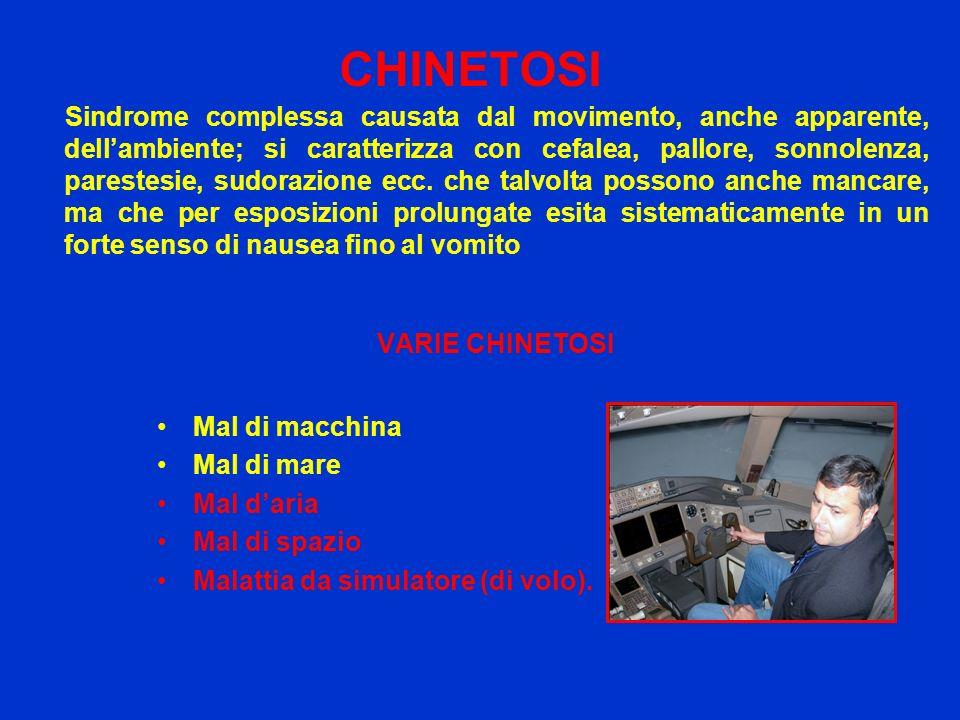 CHINETOSI