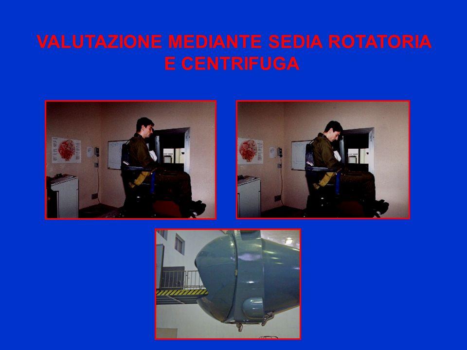 VALUTAZIONE MEDIANTE SEDIA ROTATORIA
