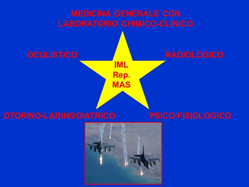 MEDICINA GENERALE CON LABORATORIO CHIMICO-CLINICO