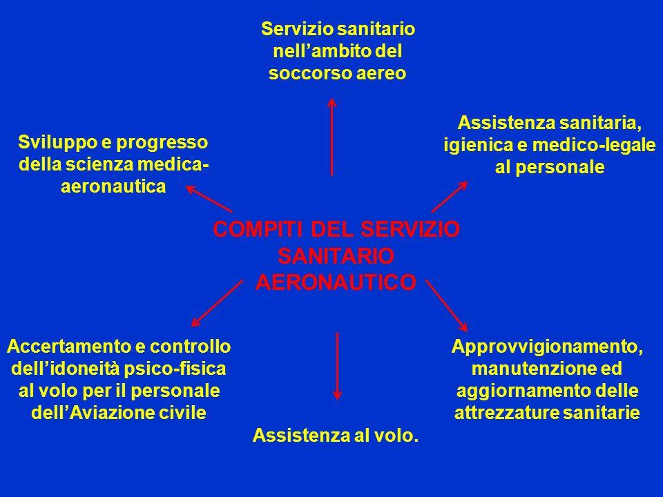 COMPITI DEL SERVIZIO SANITARIO AERONAUTICO
