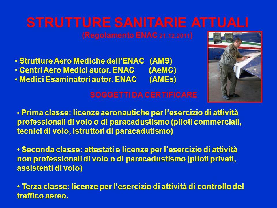 STRUTTURE SANITARIE ATTUALI (Regolamento ENAC 21.12.2011)