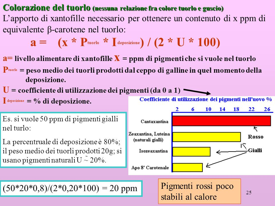 a = (x * Ptuorlo * I deposizione) / (2 * U * 100)