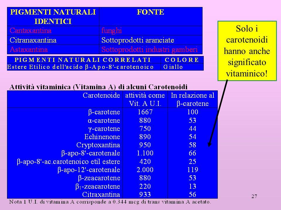 Solo i carotenoidi hanno anche significato vitaminico!