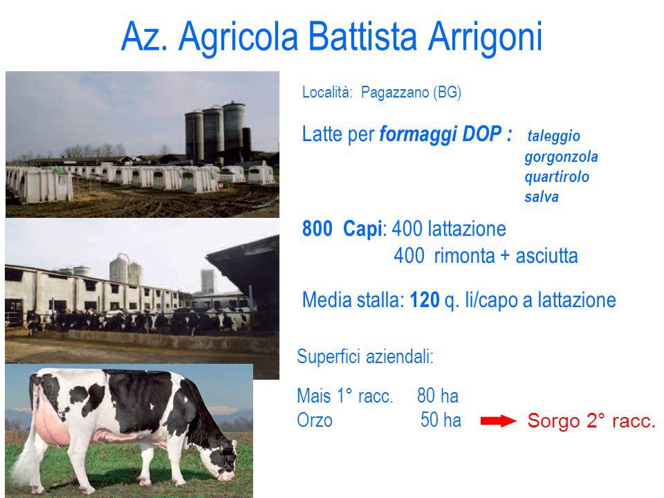 Az. Agricola Battista Arrigoni