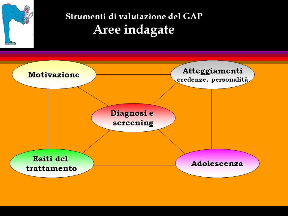 Strumenti di valutazione del GAP