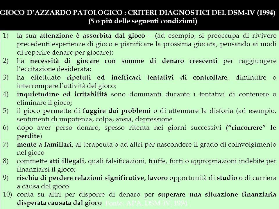 GIOCO D'AZZARDO PATOLOGICO : CRITERI DIAGNOSTICI DEL DSM-IV (1994)