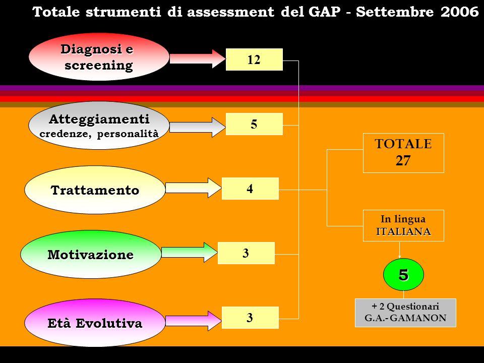 5 Totale strumenti di assessment del GAP - Settembre 2006 27