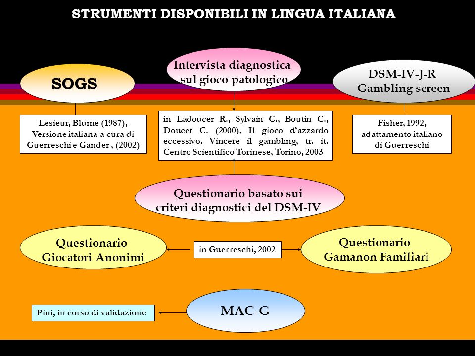 STRUMENTI DISPONIBILI IN LINGUA ITALIANA