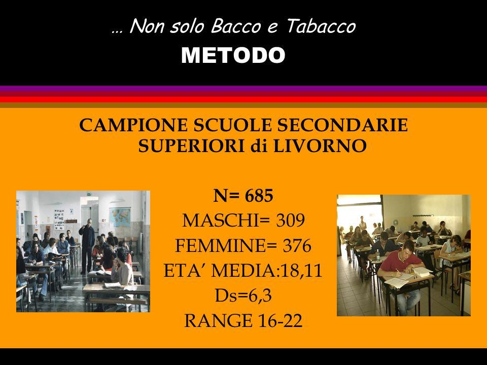CAMPIONE SCUOLE SECONDARIE SUPERIORI di LIVORNO