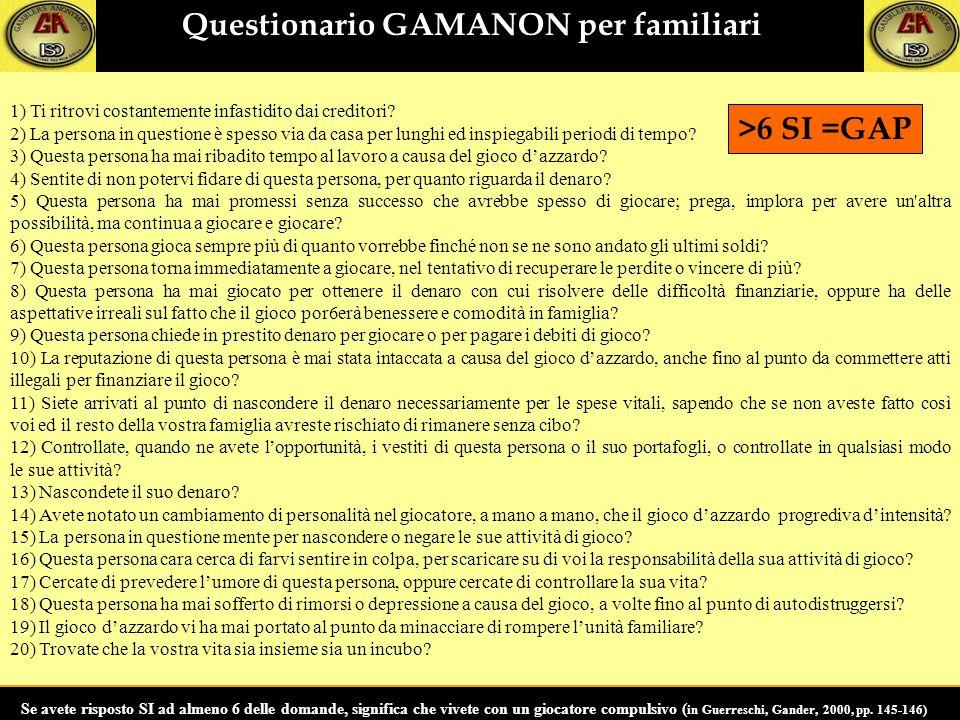 Questionario GAMANON per familiari