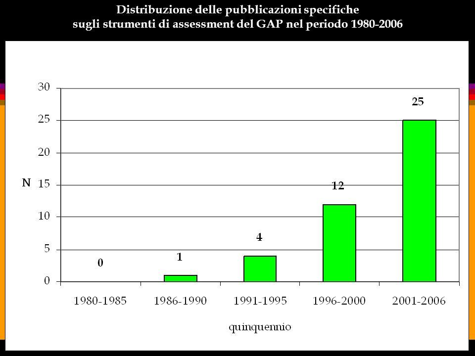 Distribuzione delle pubblicazioni specifiche