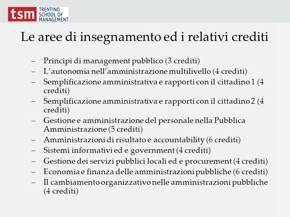 Le aree di insegnamento ed i relativi crediti