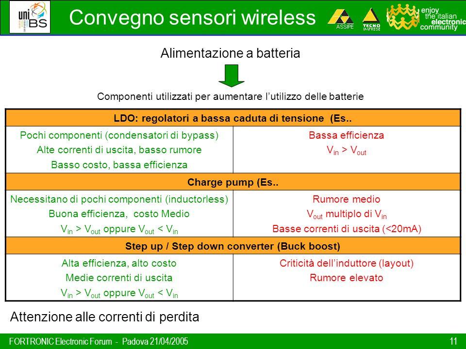 Convegno sensori wireless