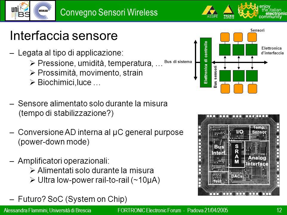 Interfaccia sensore Legata al tipo di applicazione: