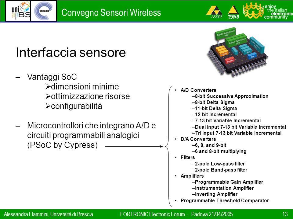 Interfaccia sensore Vantaggi SoC dimensioni minime