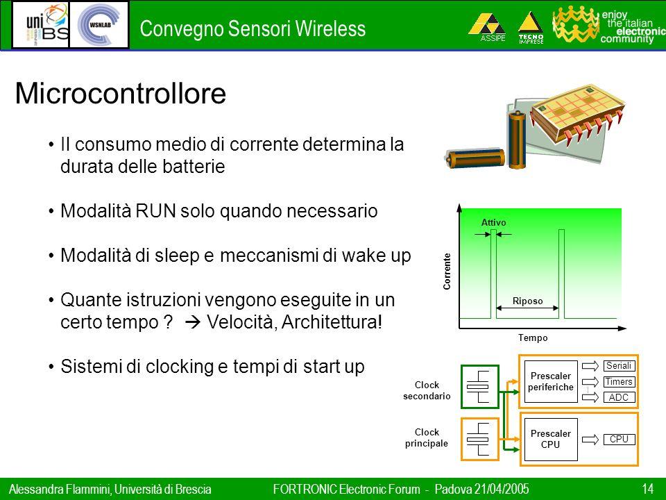 Microcontrollore Il consumo medio di corrente determina la durata delle batterie. Modalità RUN solo quando necessario.
