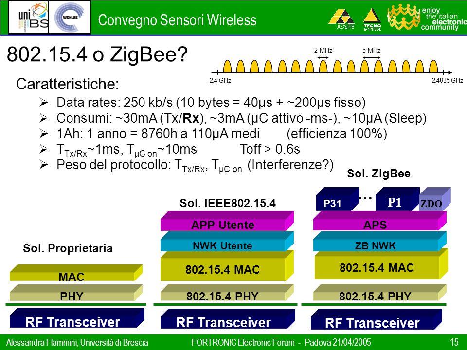 802.15.4 o ZigBee Caratteristiche: …