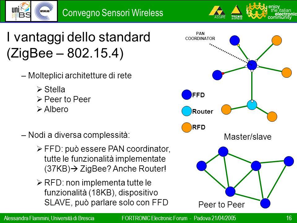 I vantaggi dello standard (ZigBee – 802.15.4)