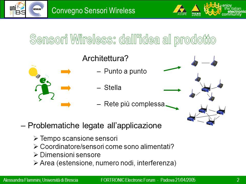Sensori Wireless: dall idea al prodotto