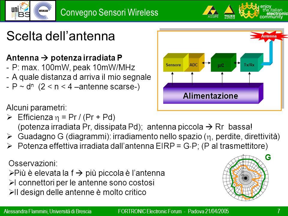 Scelta dell'antenna Antenna  potenza irradiata P