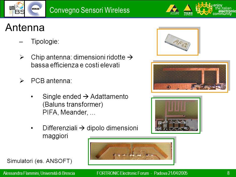 Antenna Tipologie: Chip antenna: dimensioni ridotte  bassa efficienza e costi elevati. PCB antenna: