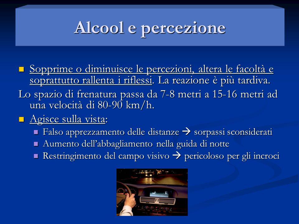 Alcool e percezione Sopprime o diminuisce le percezioni, altera le facoltà e soprattutto rallenta i riflessi. La reazione è più tardiva.
