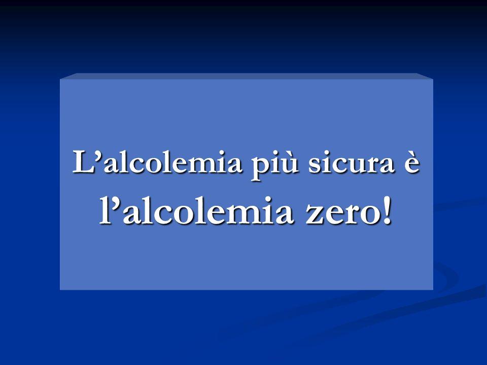 L'alcolemia più sicura è l'alcolemia zero!