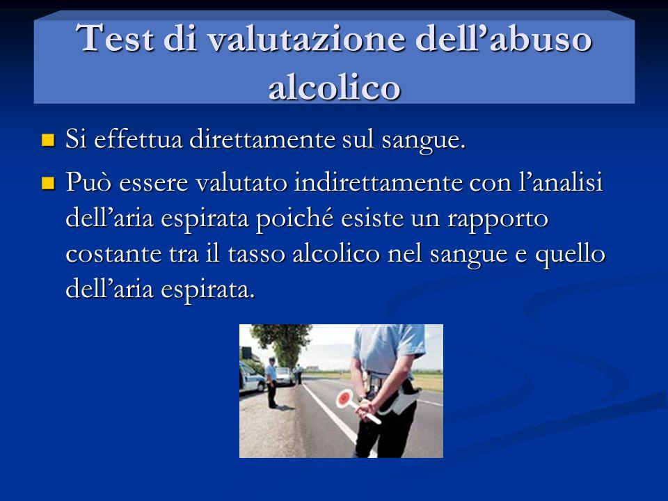 Test di valutazione dell'abuso alcolico