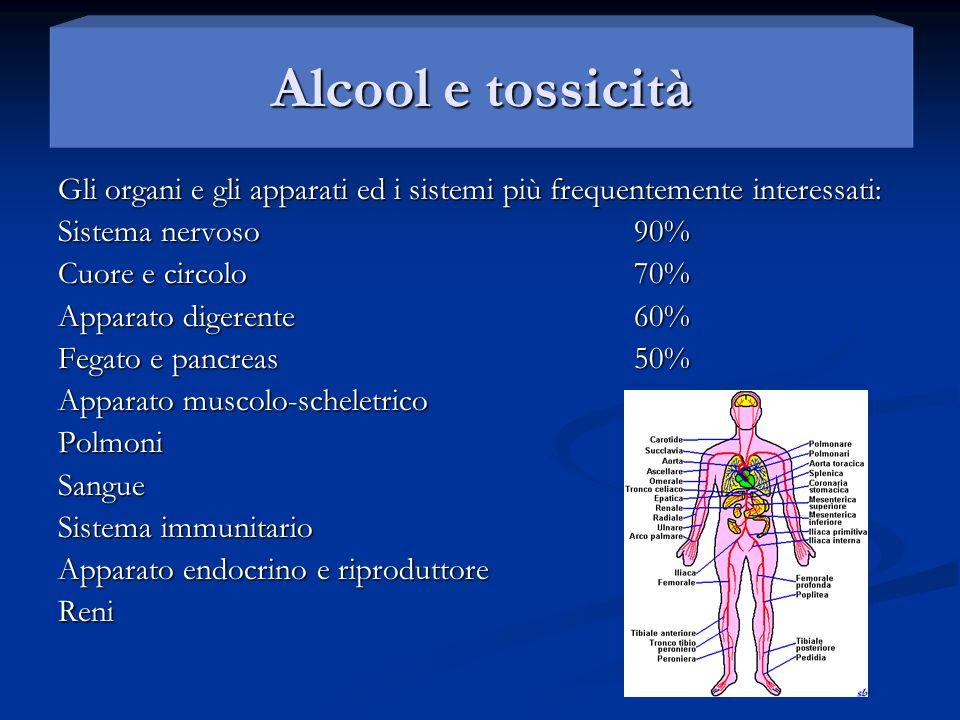 Alcool e tossicità Gli organi e gli apparati ed i sistemi più frequentemente interessati: Sistema nervoso 90%