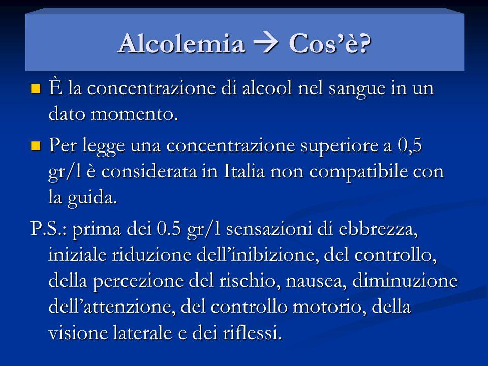 Alcolemia  Cos'è È la concentrazione di alcool nel sangue in un dato momento.