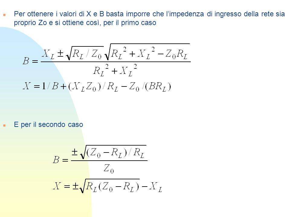 Per ottenere i valori di X e B basta imporre che l'impedenza di ingresso della rete sia proprio Zo e si ottiene così, per il primo caso