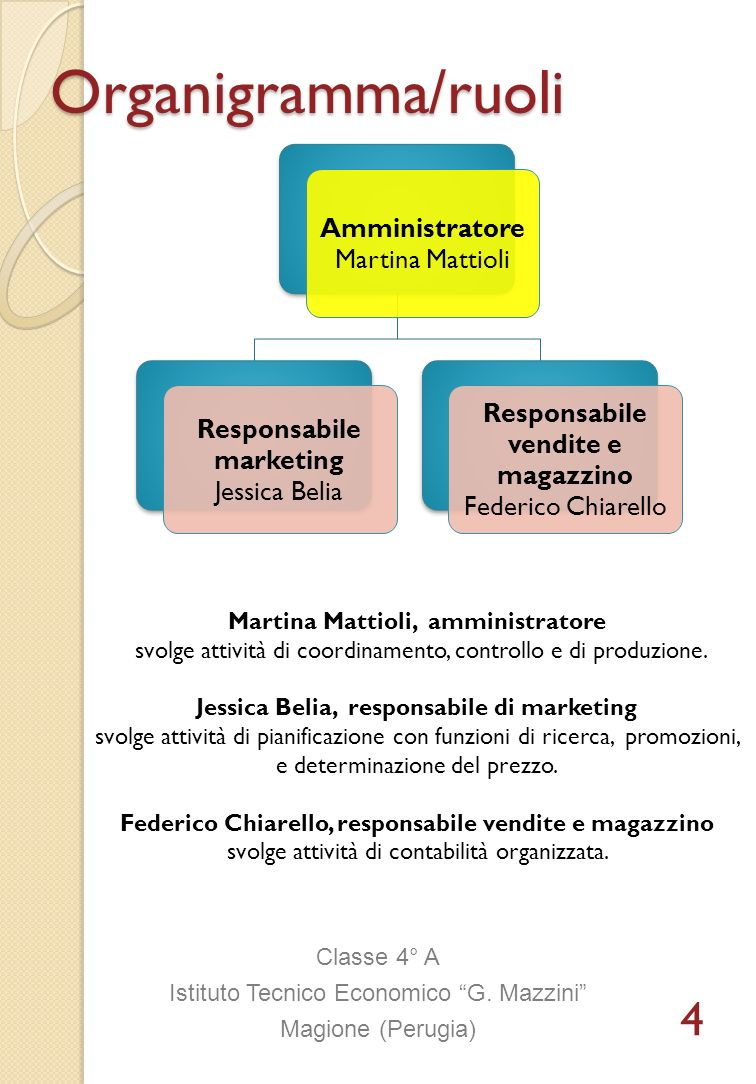 Organigramma/ruoli 4 Martina Mattioli, amministratore