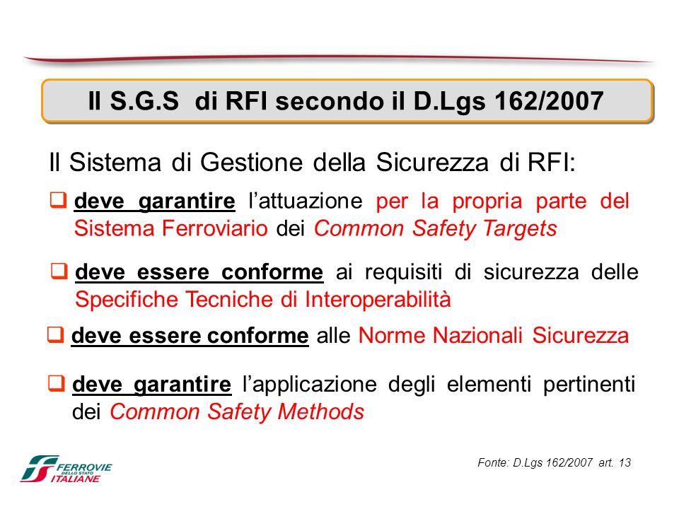 Il S.G.S di RFI secondo il D.Lgs 162/2007