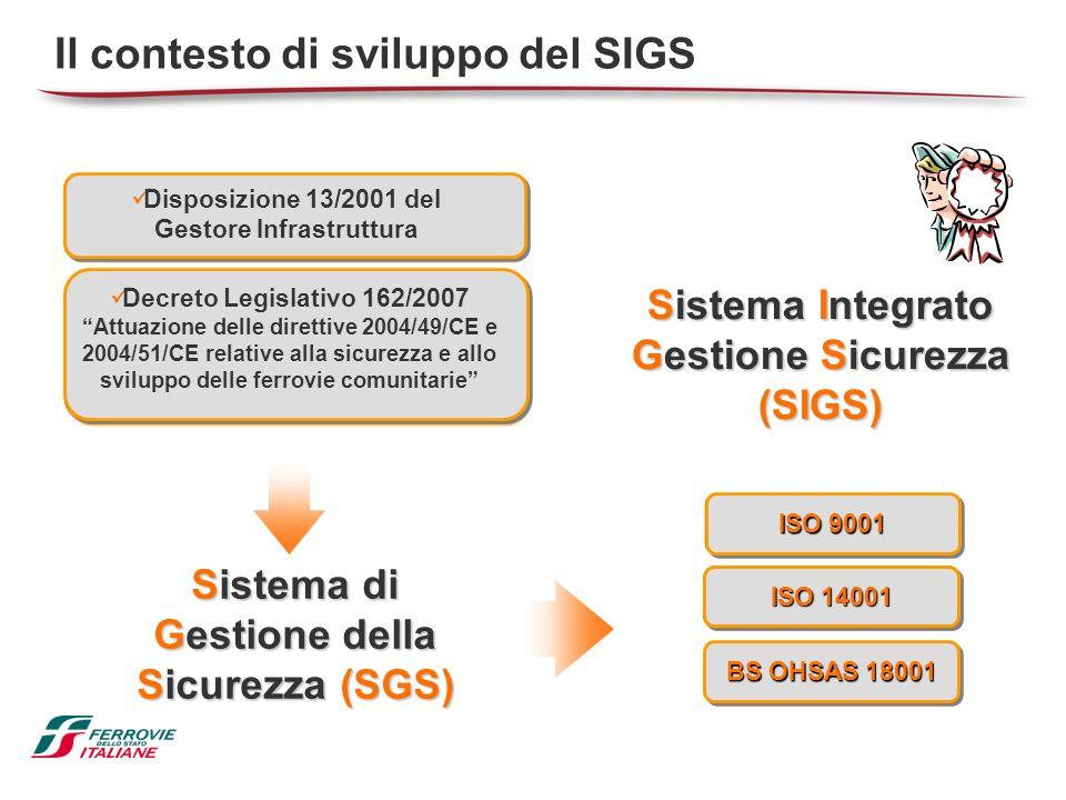 Il contesto di sviluppo del SIGS