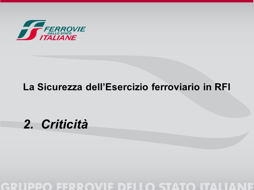 La Sicurezza dell'Esercizio ferroviario in RFI