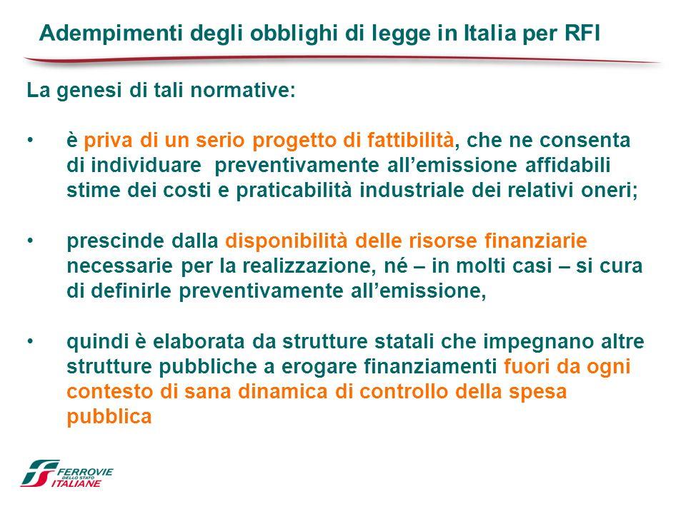Adempimenti degli obblighi di legge in Italia per RFI