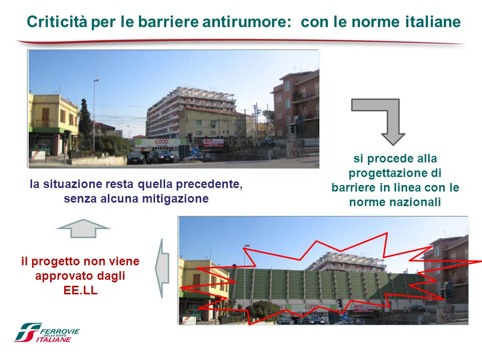 Criticità per le barriere antirumore: con le norme italiane