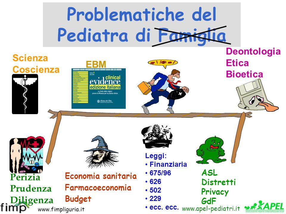 Problematiche del Pediatra di Famiglia