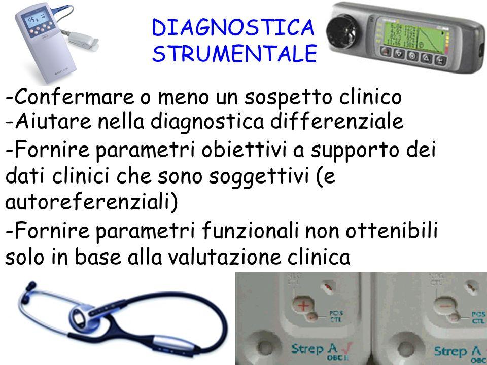 DIAGNOSTICASTRUMENTALE. Confermare o meno un sospetto clinico. Aiutare nella diagnostica differenziale.