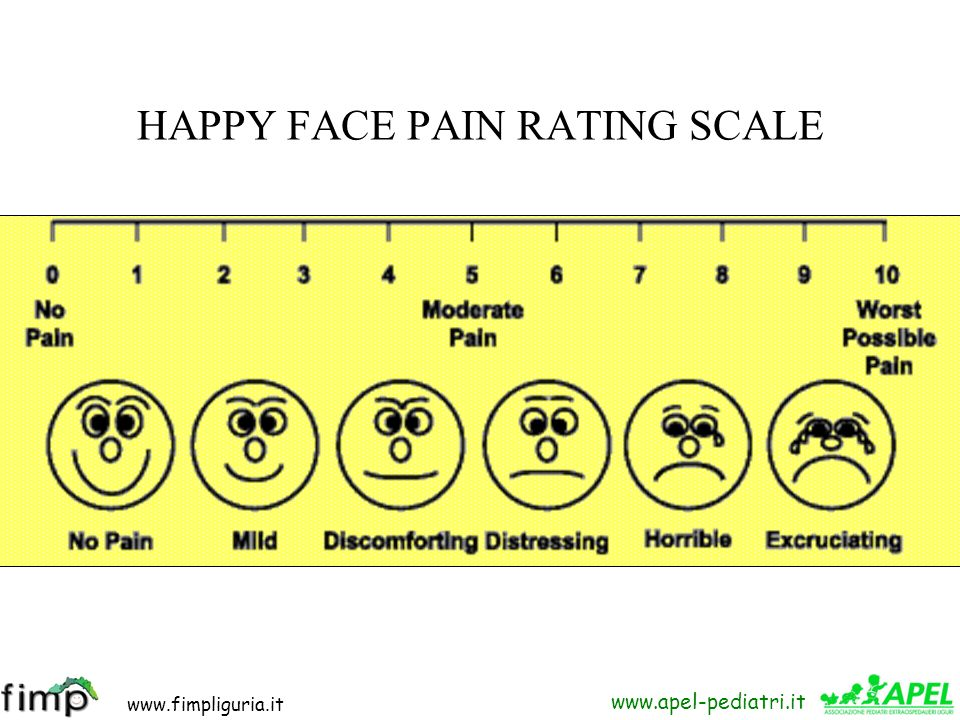 HAPPY FACE PAIN RATING SCALE