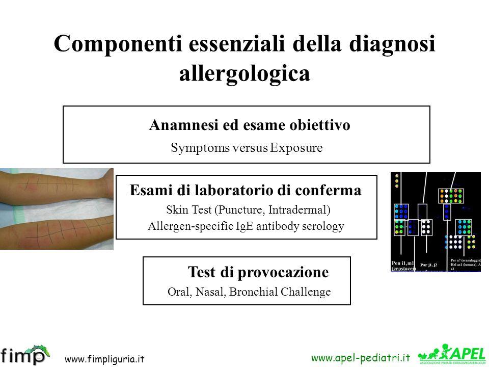 Componenti essenziali della diagnosi allergologica