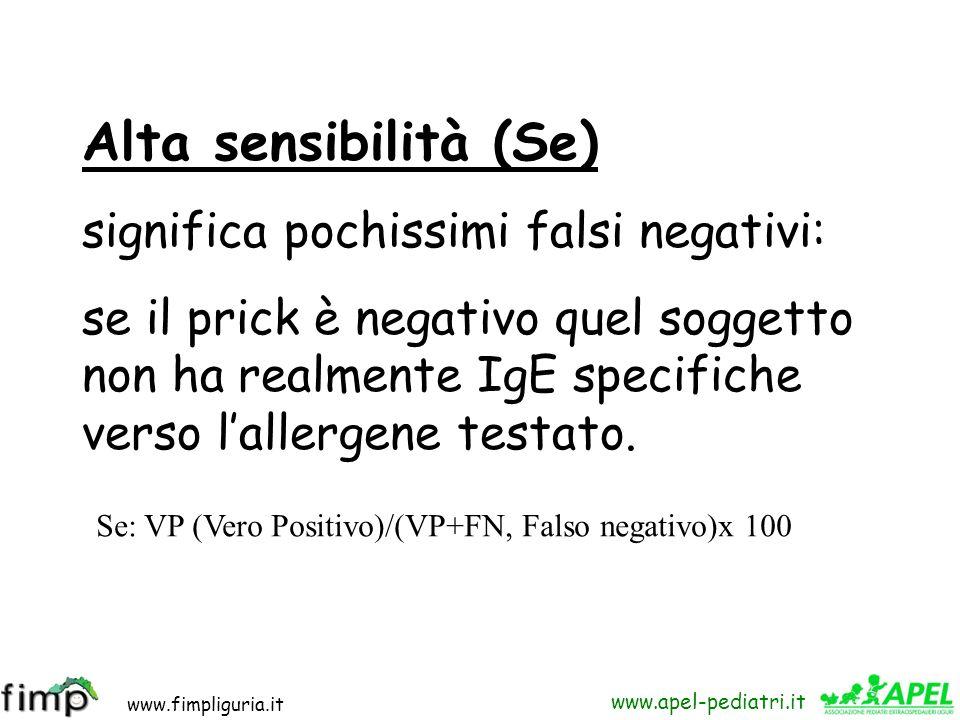 Alta sensibilità (Se) significa pochissimi falsi negativi: