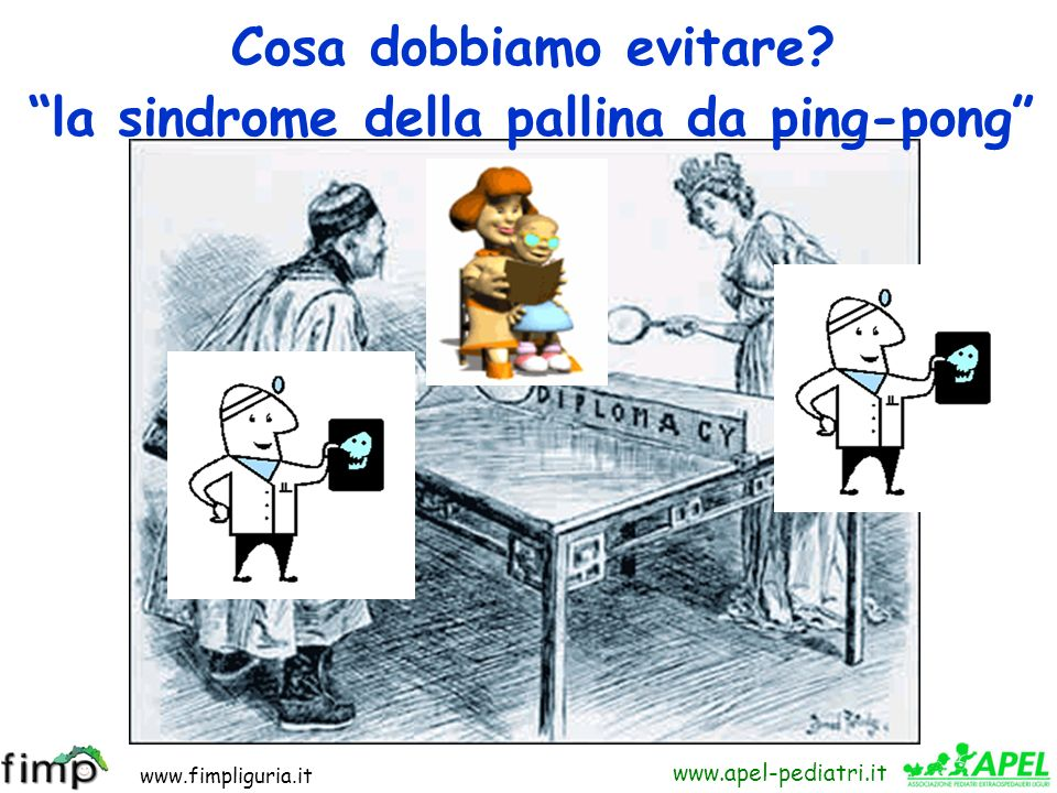 Cosa dobbiamo evitare la sindrome della pallina da ping-pong