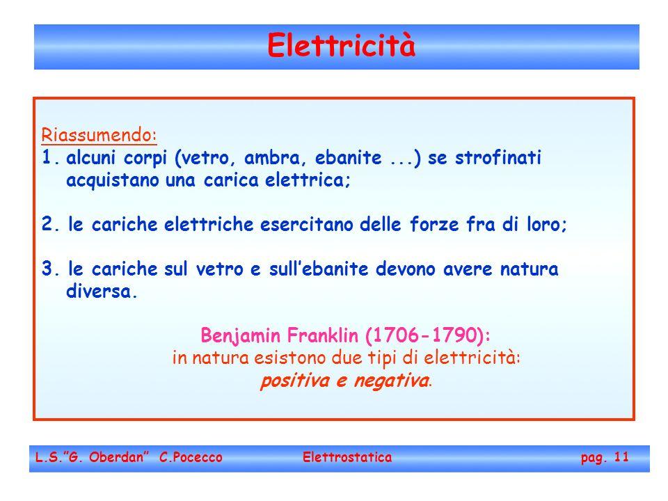Elettricità Riassumendo:
