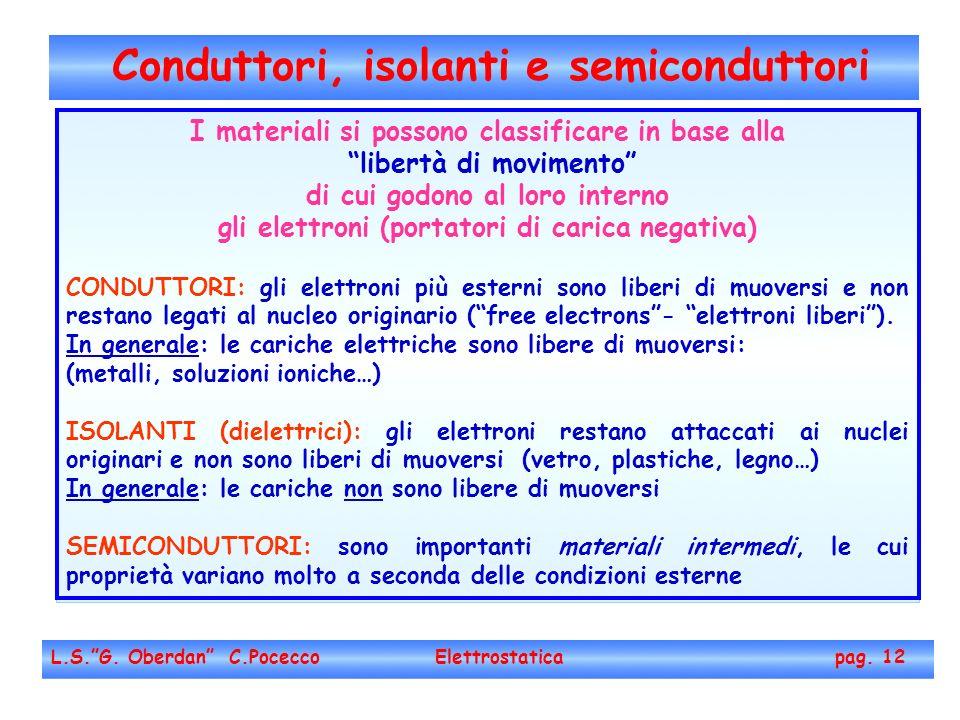 Conduttori, isolanti e semiconduttori